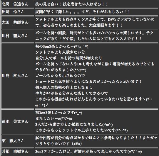 スクリーンショット 2015-04-18 14.10.02