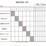 【MAKIHIKA CUP】スケジュール